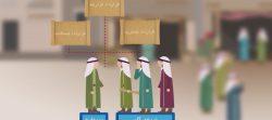 پول در صدر اسلام